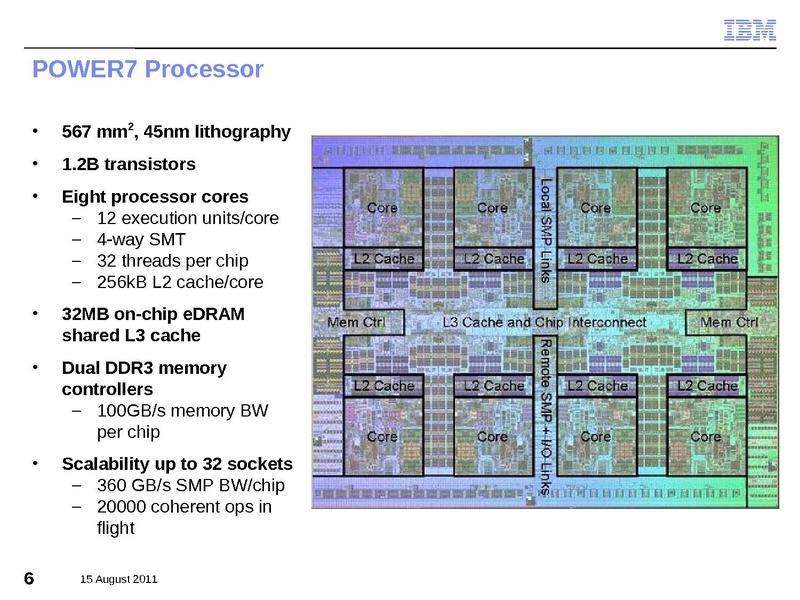 File:2011-forum-KVM on the IBM POWER7 Processor pdf - KVM