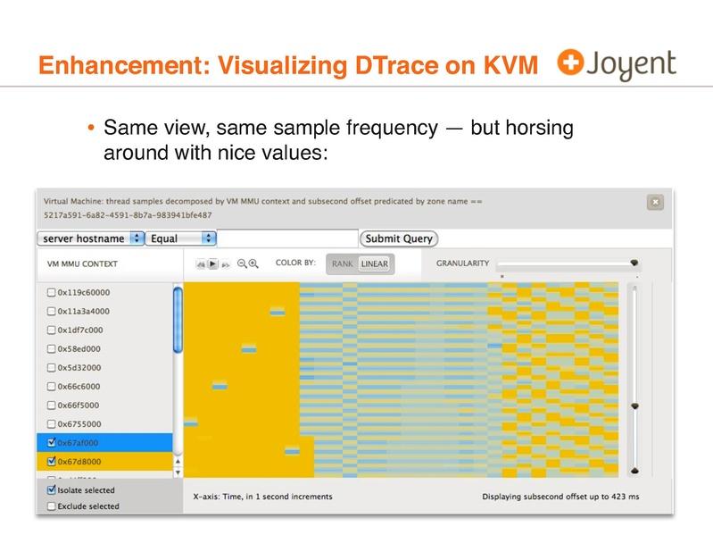 File:2011-forum-porting-to-smartos pdf - KVM