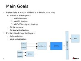 Index of /images/thumb/8/8e/Viommu_arm pdf
