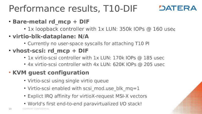 KVM I/O performance and end-to-end reliability Nicholas
