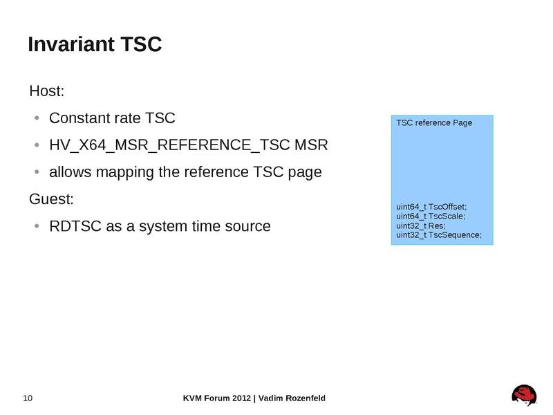KVM as a Microsoft-compatible hypervisor