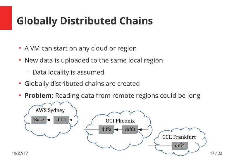 How to Handle Globally Distributed QCOW2 Chains?