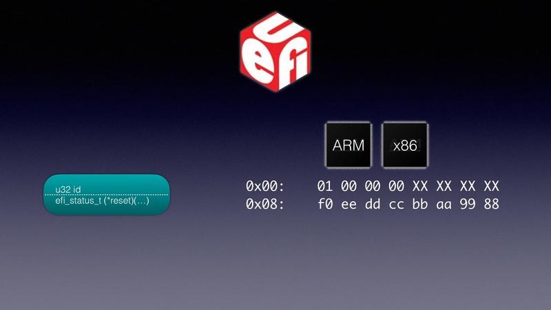 File:QEMU in UEFI pdf - KVM